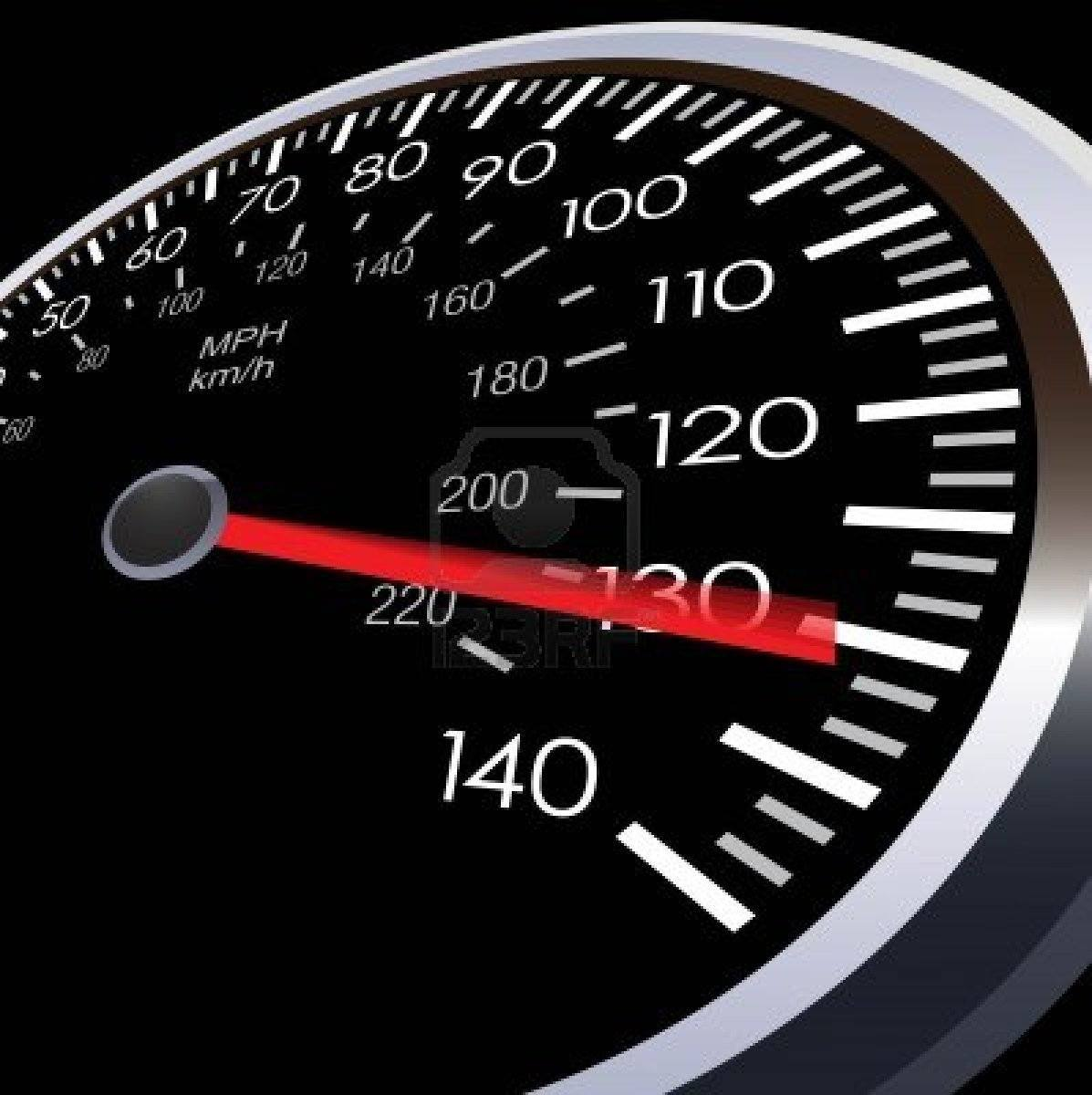 importrance of site load speed