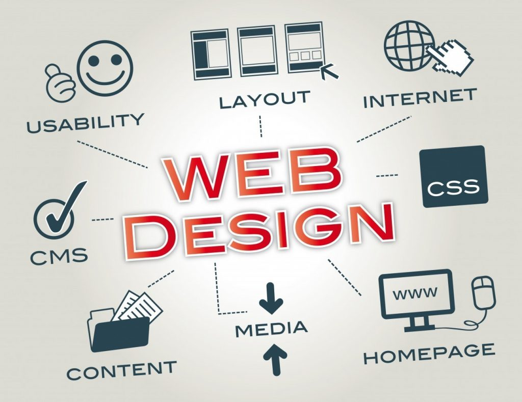 Web Designing services by WebSensePro
