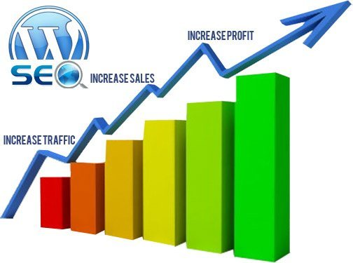 Boost your SEO rankings with wordpress plugins