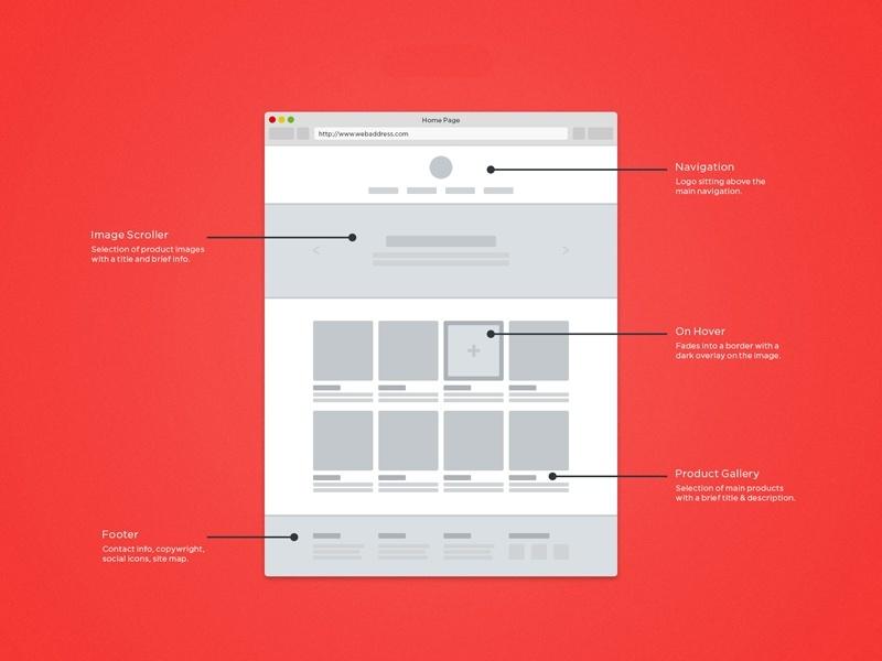 web-designing-company