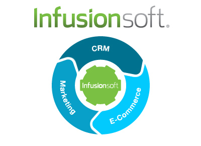 Infusionsoft integration with your website