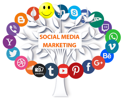 smm-social-media-marketing