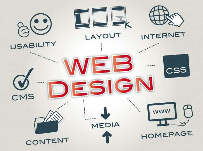 Boost your Web Presence: